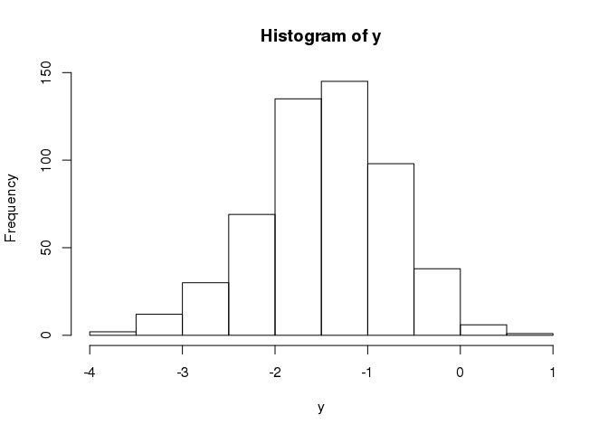 Choosing hyper-parameters in penalized regression